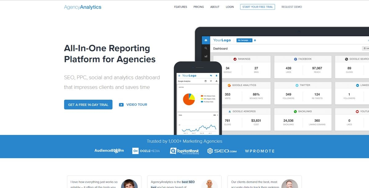 Agency Analytics