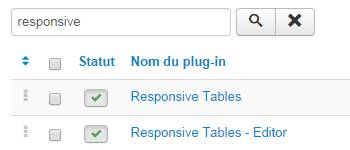 Description Responsive Tables